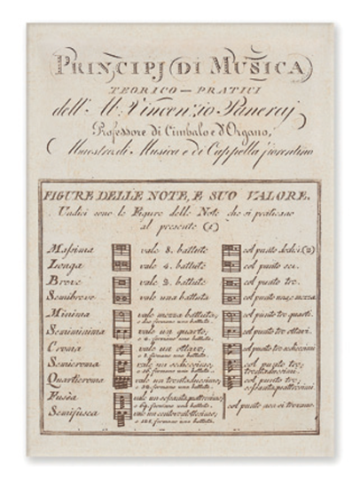 Postkaarten - Principa de Musica